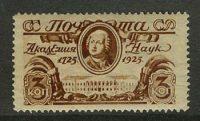 1925. 200-летие Академии наук [102A-2] 4