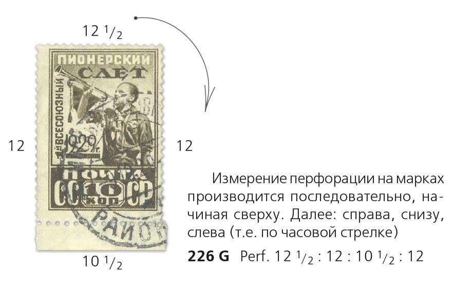 О почтовых марках в четырех актах 1